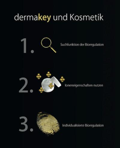 dermaKEY-Kosmetik